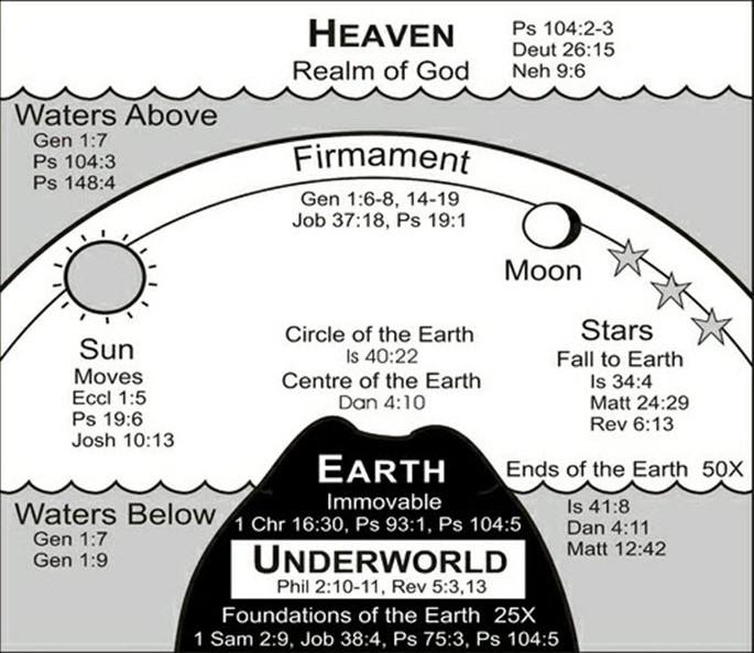Flat-Earth4