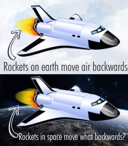 Rockets do not fly in space
